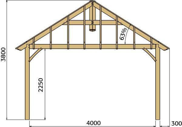 Carbet ou gazebo durapin mod le 4 x 4 sans toiture for Piscine bois 4x4